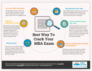 crack MBA in 1 year exam